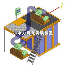 小水力発電実験装置