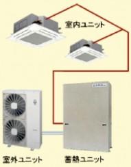 氷蓄熱システム1